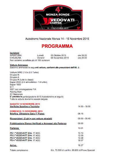 rally in Pista a Monza Vedovati corse