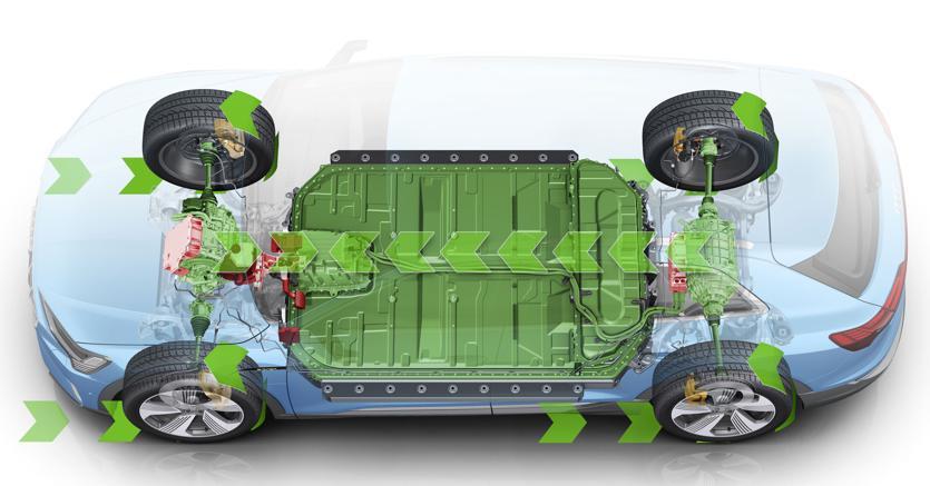 Auto elettriche, ecco la verità sulle batterie del futuro – Il Sole 24 ORE